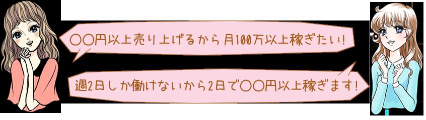 ○○円以上売り上げるから月100万以上稼ぎたい!週2日しか働けないから2日で○○円以上稼ぎます!